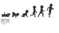 Enfant et Santé